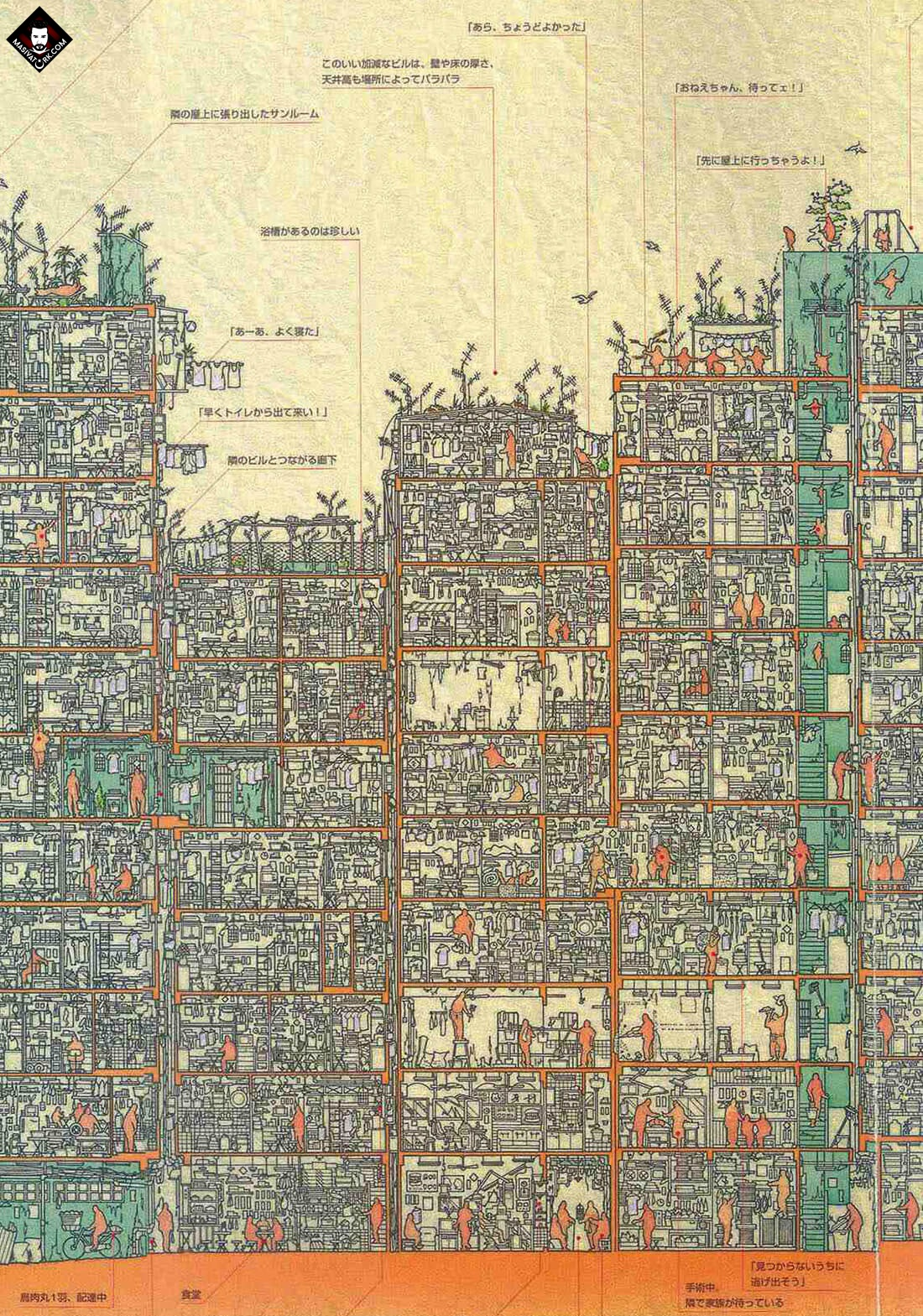 Kowloon Walled
