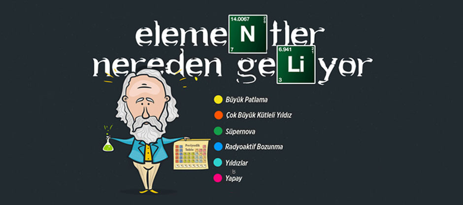 Elementler Nereden Geliyor?